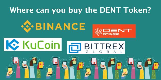 DENT Token Exchange Listings